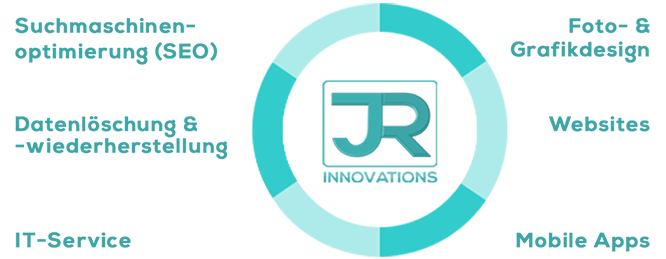 Portfolio Angebot JR Innovations
